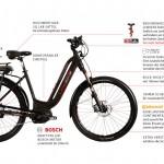 Corratec Life Bike Beschreibung
