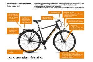 Das verkehrsicher Fahrrad