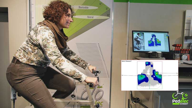 Fahrradergonomie Bikefitting